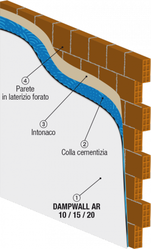 parete in controplaccaggio