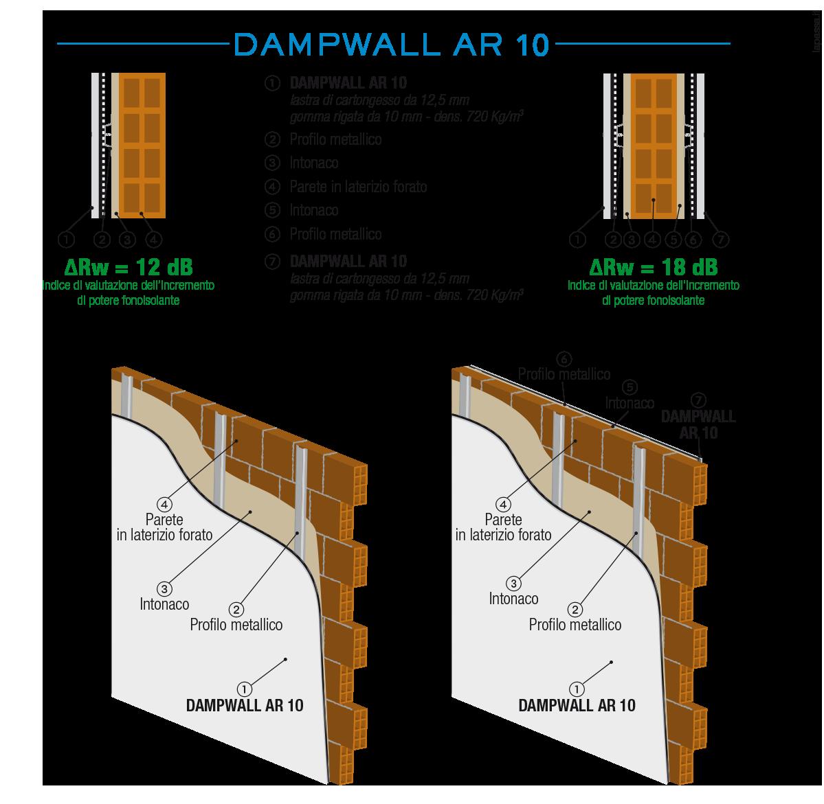 DAMPWALL per parete in controplaccaggio