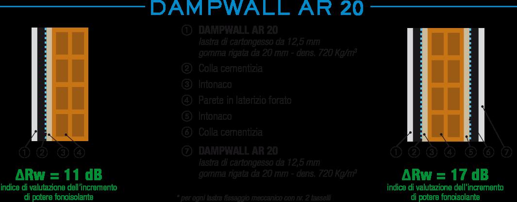 DAMPWALL parete in controplaccaggio  isolata