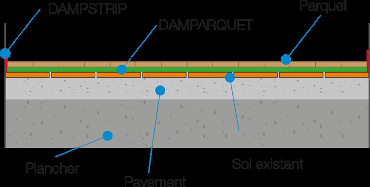 damparquet_posaInOpera_fr