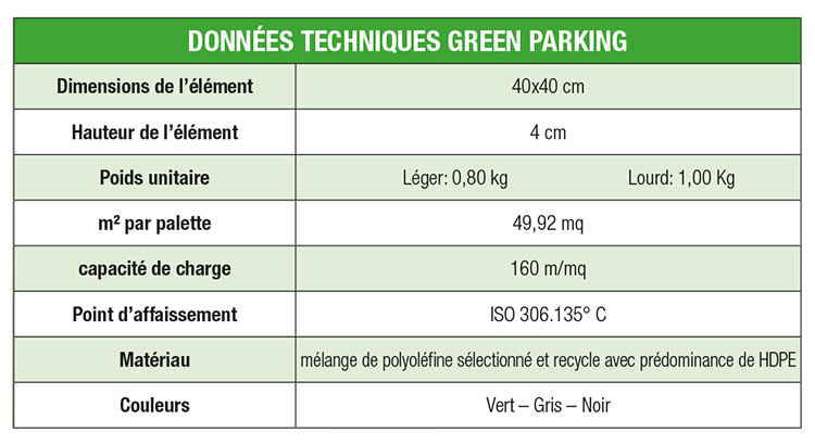 dati_tecnici_greenParking_fr