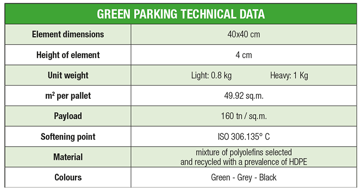 dati_tecnici_green_parking_en