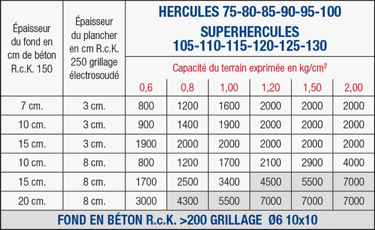 schema_sovraccarico_hercules_fr