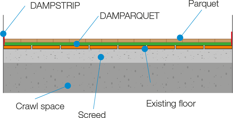 damparquet_posaInOpera_en