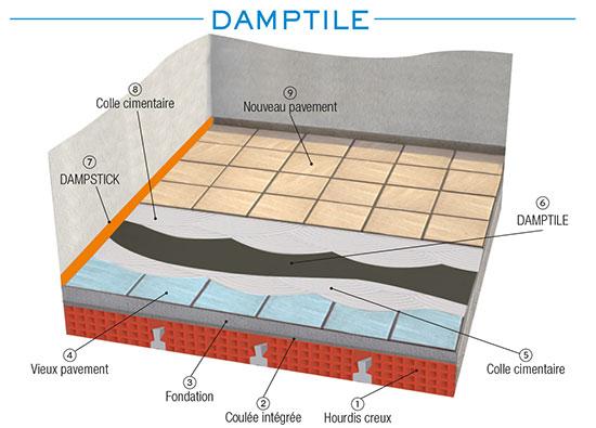 damptile_image_fr