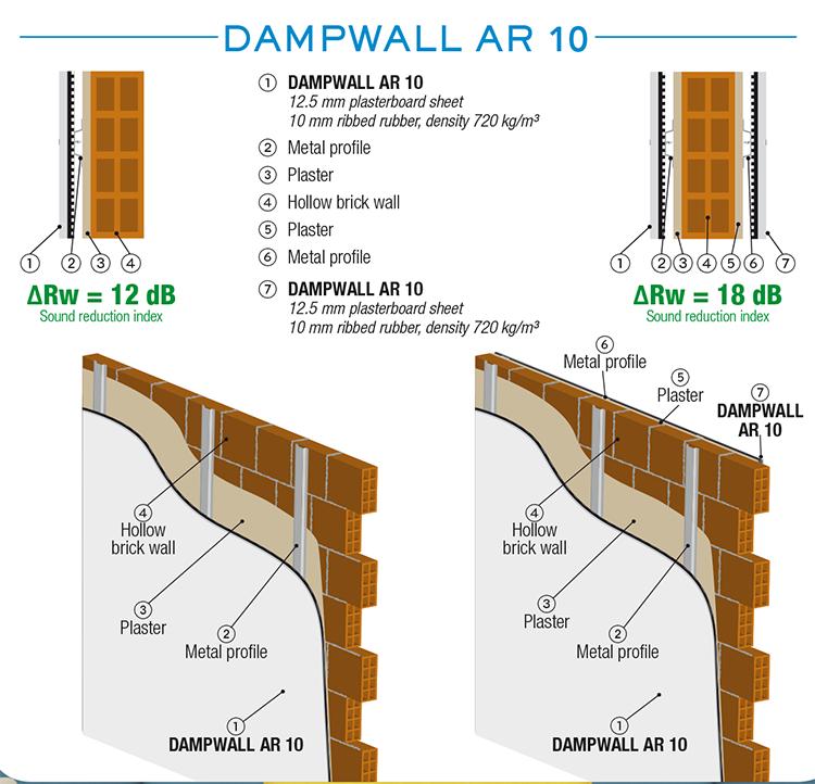 dampwall-ar-10-profilo-fr