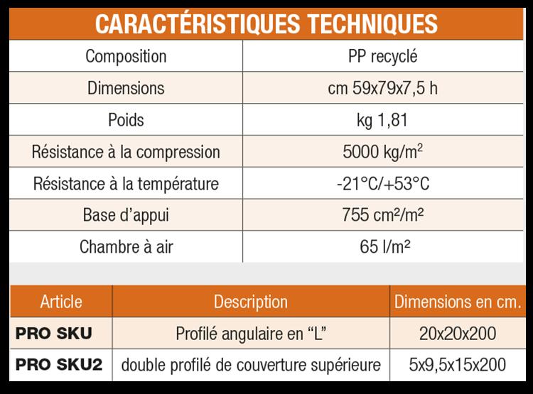 caratteristiche_tecnice_skudo_fr