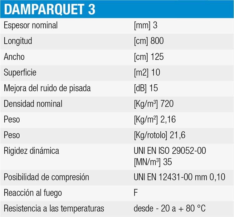 damparquet_caratteristiche_ES