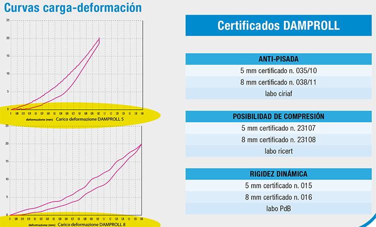 damproll_certificati_ES