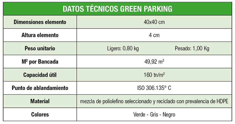 dati_tecnici_green_parking_ES