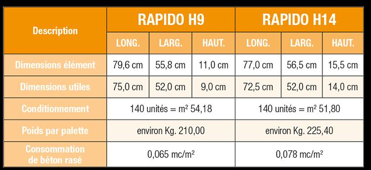 dimensioni_rapido_fr