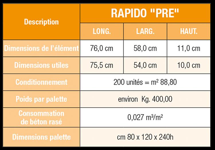 rapidoPRE_Caratatteistiche_fr