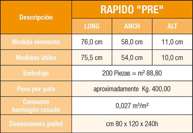 rapidoPRE_Caratteristiche_ES