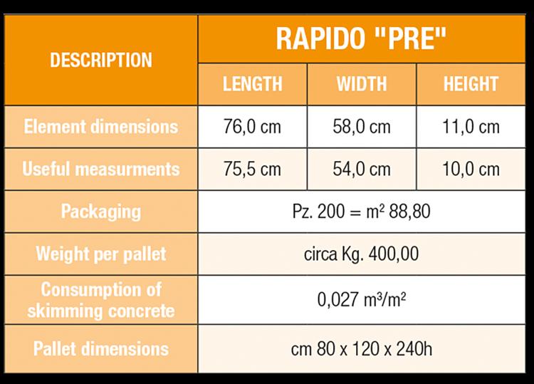 rapidoPRE_Caratteristiche_en
