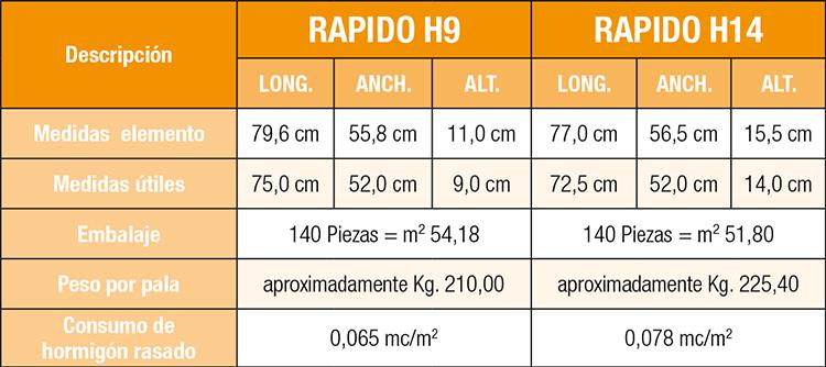 rapido_dimensioni_ES