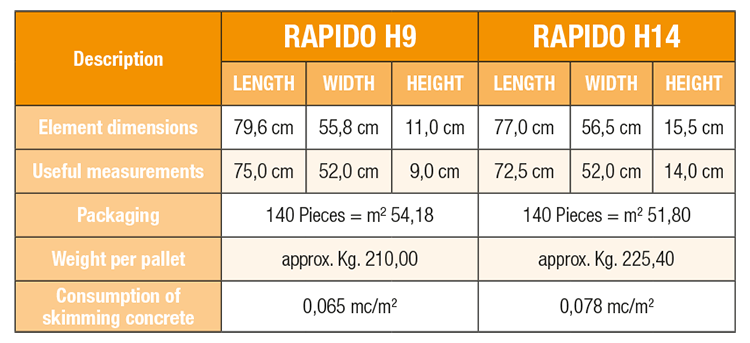rapido_dimensioni_en