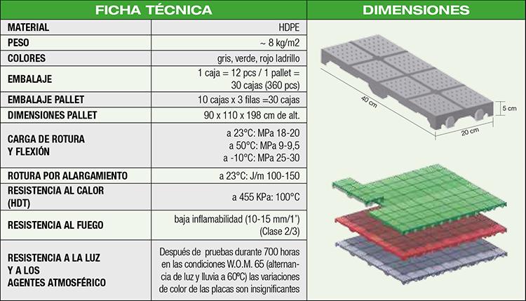 rec_floor_schedaTecnica_EN