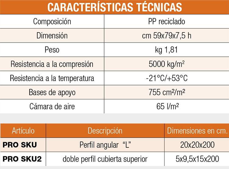 skudo_Caratteristiche_tecniche_es