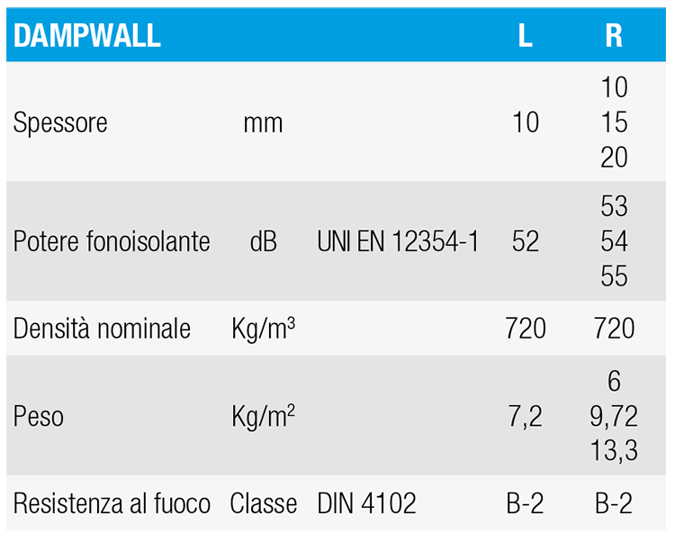 dampwalll-r_schedatecnica_2015