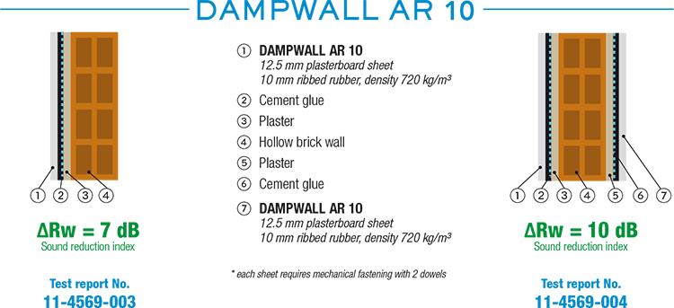 dampwall-ar-10-en - Copia