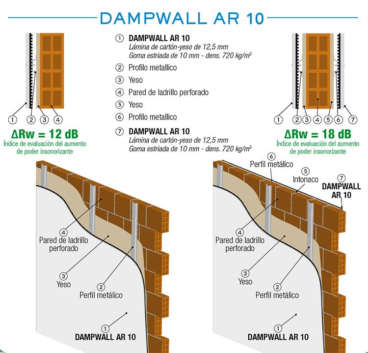dampwall-ar-10-profilo-es