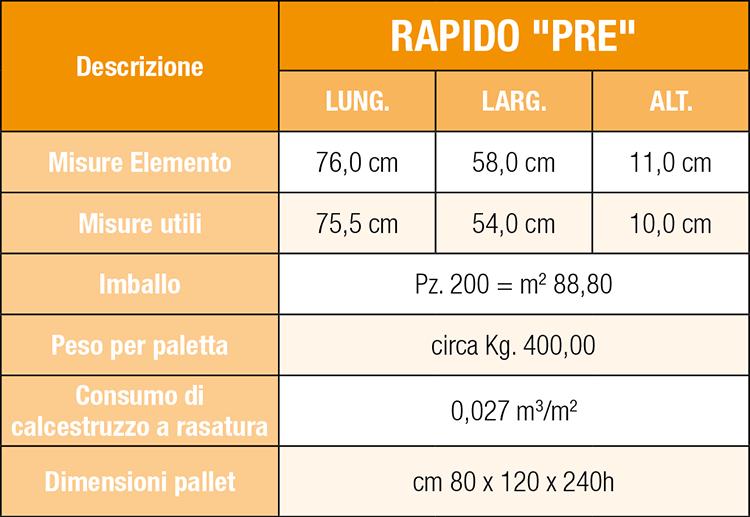 rapidoPRE_Caratteristiche