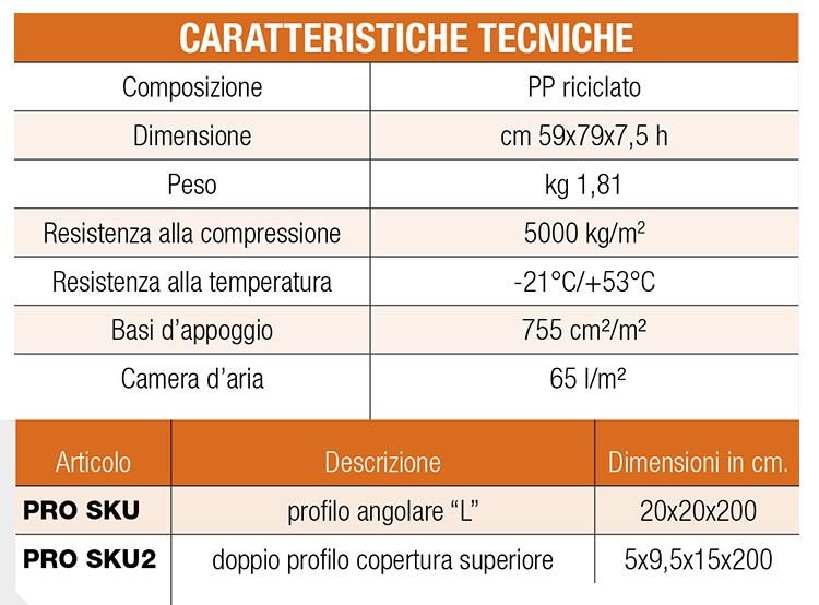 skudo_Caratteristiche_tecniche